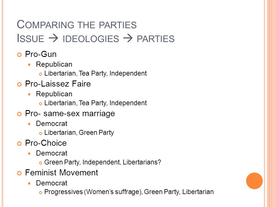 C OMPARING THE PARTIES I SSUE IDEOLOGIES PARTIES Pro-Gun Republican Libertarian, Tea Party, Independent Pro-Laissez Faire Republican Libertarian, Tea