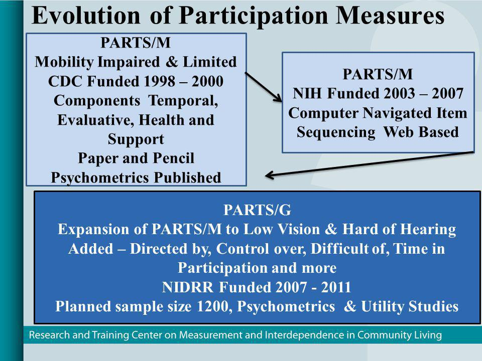 Evolution of Participation Measures PARTS/M Mobility Impaired & Limited CDC Funded 1998 – 2000 Components Temporal, Evaluative, Health and Support Pap