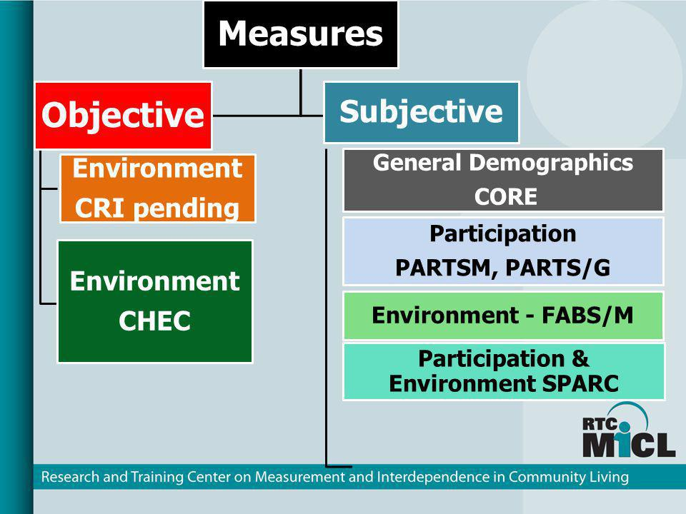 Measures Objective Environment CRI pending Environment CHEC Subjective General Demographics CORE Participation PARTSM, PARTS/G Environment - FABS/M Pa