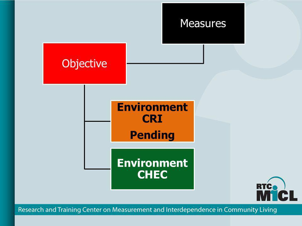 Measures Objective Environment CRI Pending Environment CHEC