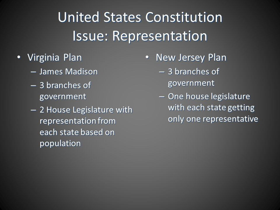 United States Constitution Issue: Representation Virginia Plan Virginia Plan – James Madison – 3 branches of government – 2 House Legislature with rep