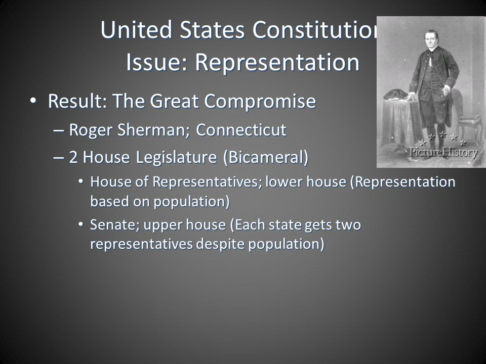 United States Constitution Issue: Representation Result: The Great Compromise Result: The Great Compromise – Roger Sherman; Connecticut – 2 House Legi