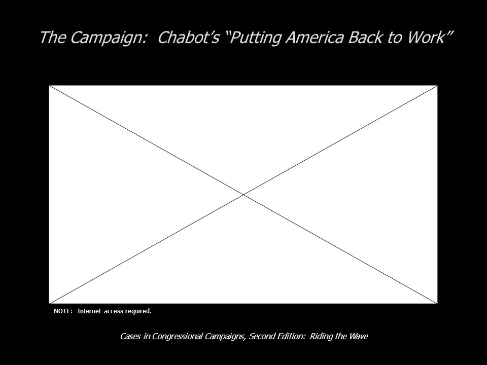 Cases in Congressional Campaigns, Second Edition: Riding the Wave The Campaign: Chabots Putting America Back to Work NOTE: Internet access required.
