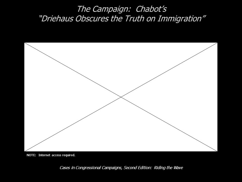 Cases in Congressional Campaigns, Second Edition: Riding the Wave The Campaign: Chabots Driehaus Obscures the Truth on Immigration NOTE: Internet acce