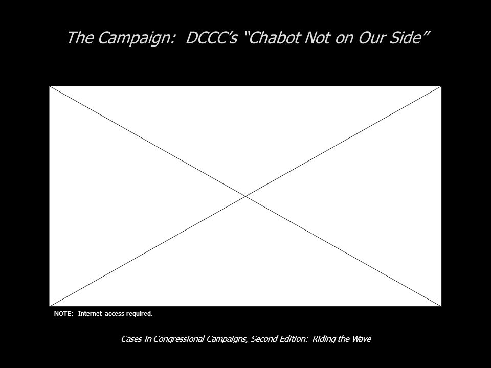 Cases in Congressional Campaigns, Second Edition: Riding the Wave The Campaign: DCCCs Chabot Not on Our Side NOTE: Internet access required.