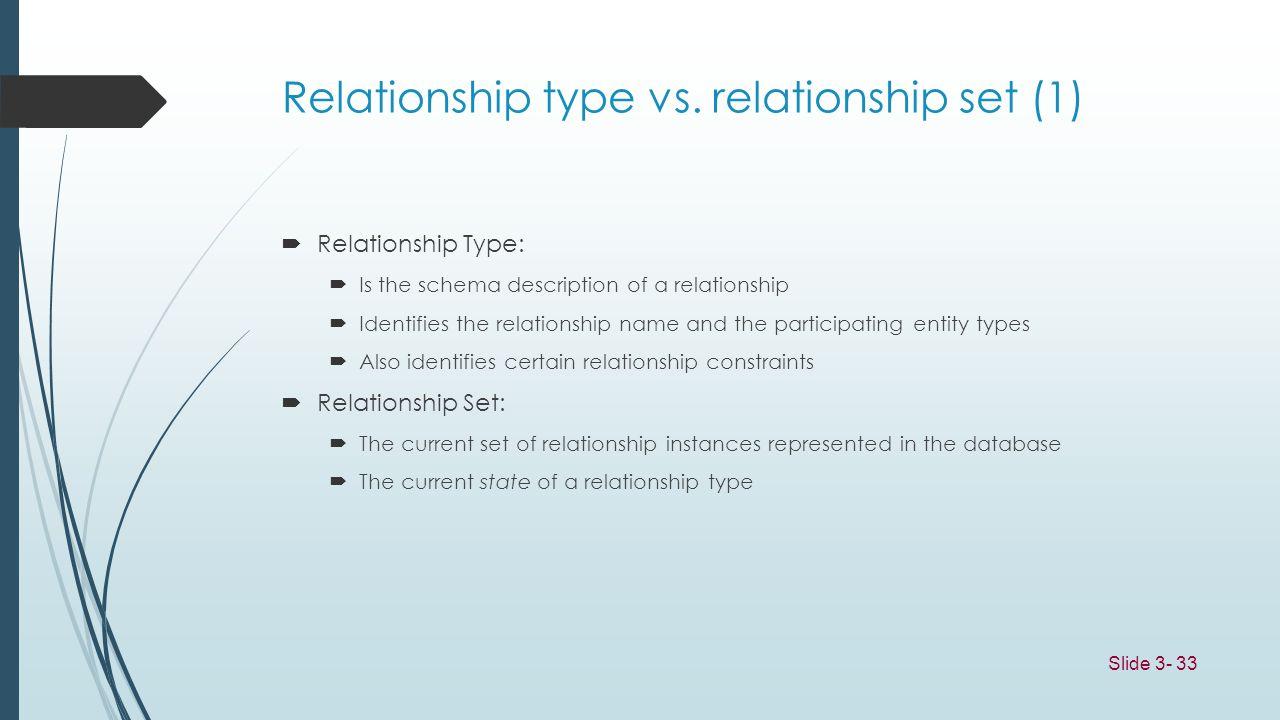 Slide 3- 33 Relationship type vs. relationship set (1) Relationship Type: Is the schema description of a relationship Identifies the relationship name