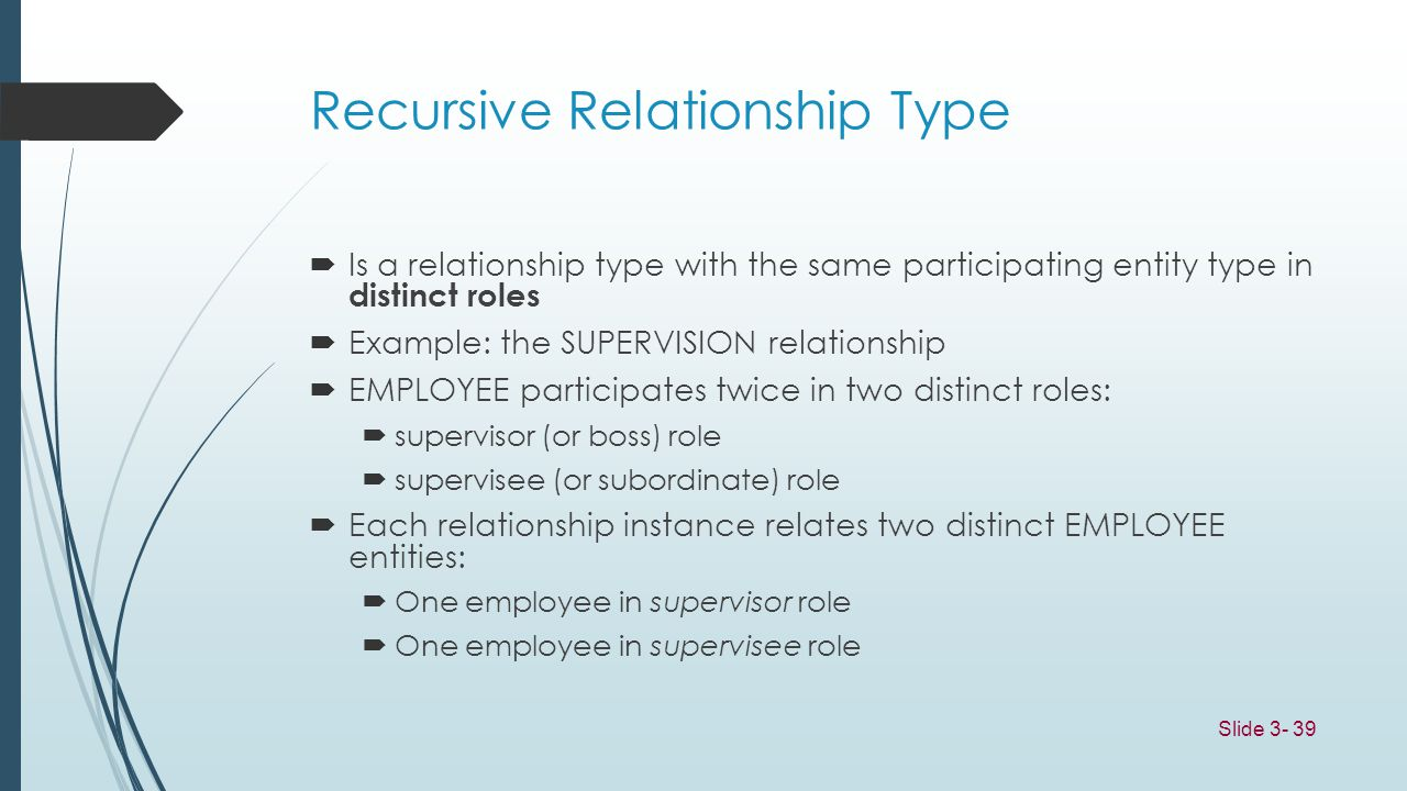 Slide 3- 39 Recursive Relationship Type Is a relationship type with the same participating entity type in distinct roles Example: the SUPERVISION rela
