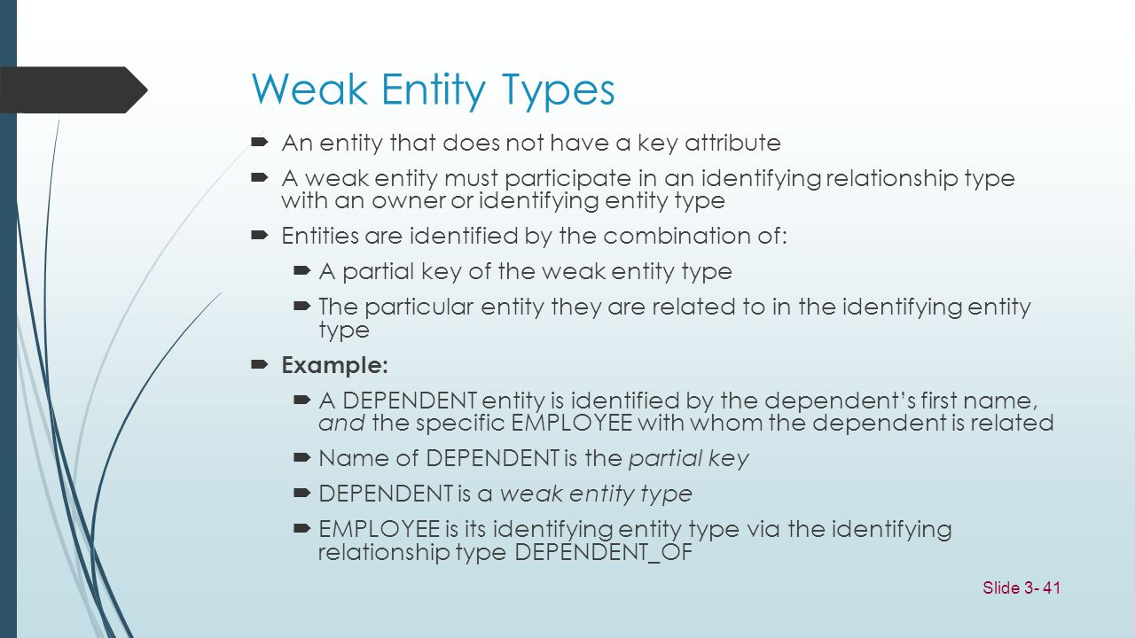 Slide 3- 41 Weak Entity Types An entity that does not have a key attribute A weak entity must participate in an identifying relationship type with an