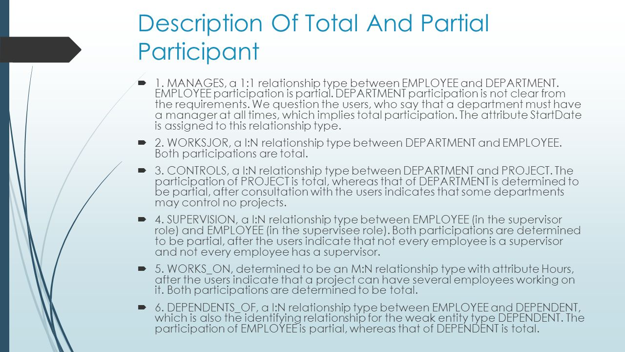 Description Of Total And Partial Participant 1. MANAGES, a 1:1 relationship type between EMPLOYEE and DEPARTMENT. EMPLOYEE participation is partial. D