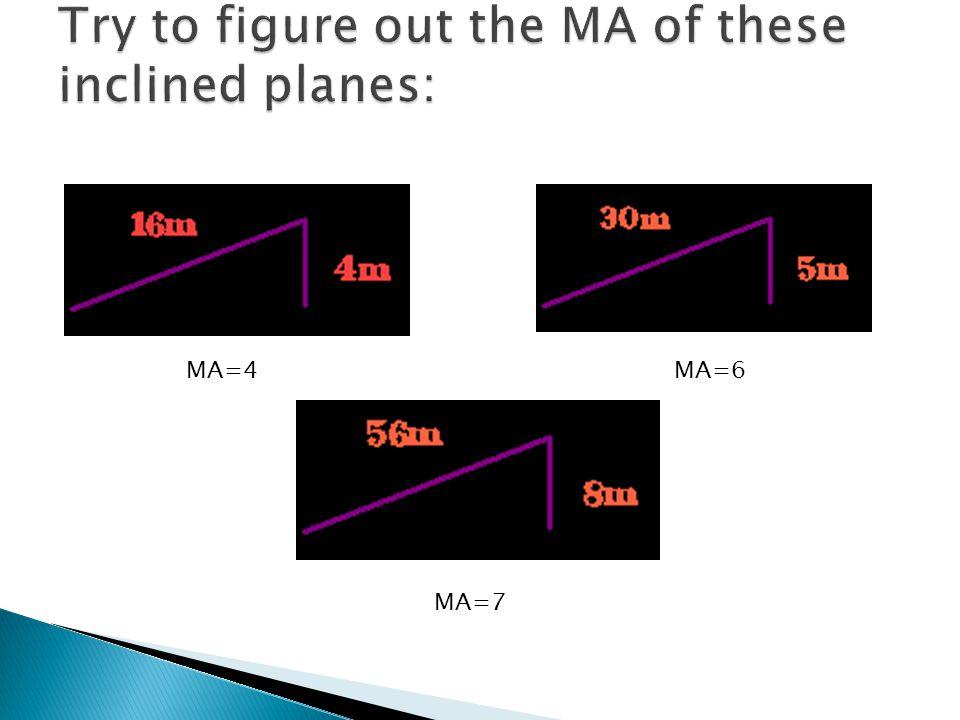 MA=4MA=6 MA=7
