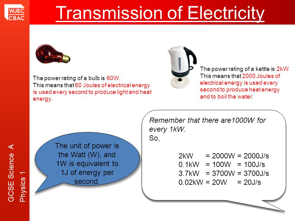 GCSE Science A Physics 1 Transmission of Electricity The power rating of a bulb is 60W. This means that 60 Joules of electrical energy is used every s