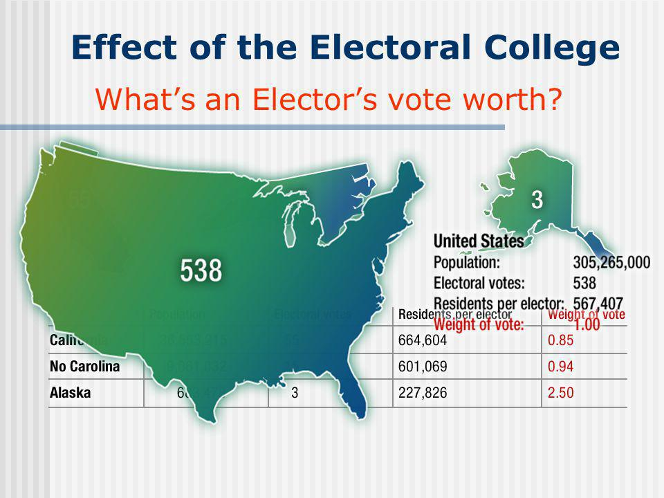 Effect of the Electoral College Whats an Electors vote worth?