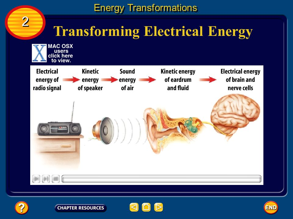 Transforming Electrical Energy Energy Transformations 2 2 Every time you plug something into a wall outlet, or use a battery, you are using electrical