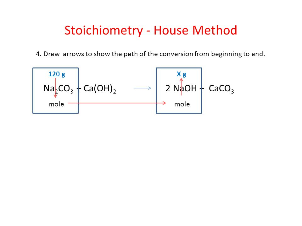 Stoichiometry - House Method 4. Draw arrows to show the path of the conversion from beginning to end. Na 2 CO 3 + Ca(OH) 2 2 NaOH + CaCO 3 120 gX g mo