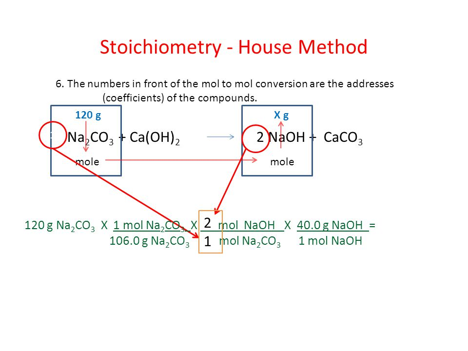 Stoichiometry - House Method 6. The numbers in front of the mol to mol conversion are the addresses (coefficients) of the compounds. Na 2 CO 3 + Ca(OH