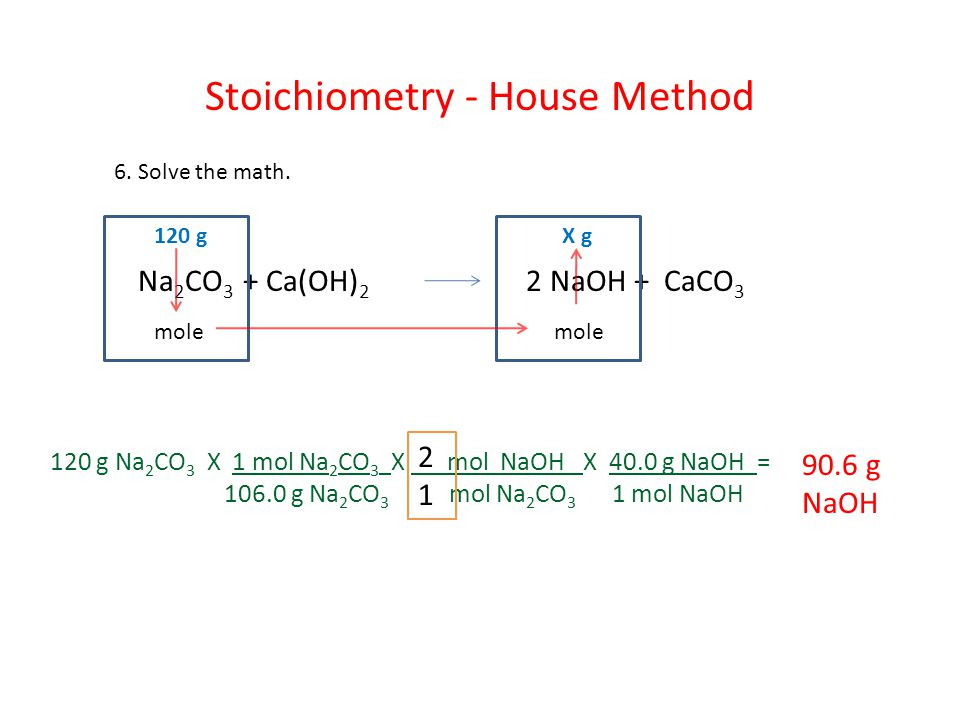 Stoichiometry - House Method 6.Solve the math.