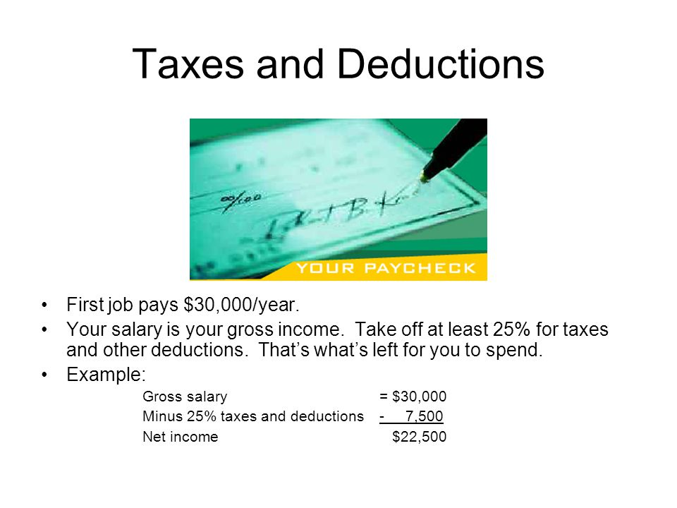 Taxes and Deductions First job pays $30,000/year. Your salary is your gross income. Take off at least 25% for taxes and other deductions. Thats whats
