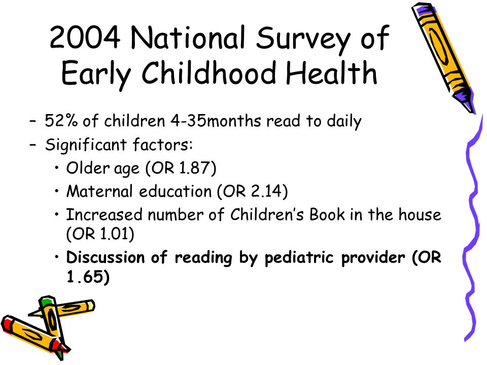 2004 National Survey of Early Childhood Health –52% of children 4-35months read to daily –Significant factors: Older age (OR 1.87) Maternal education (OR 2.14) Increased number of Childrens Book in the house (OR 1.01) Discussion of reading by pediatric provider (OR 1.65)