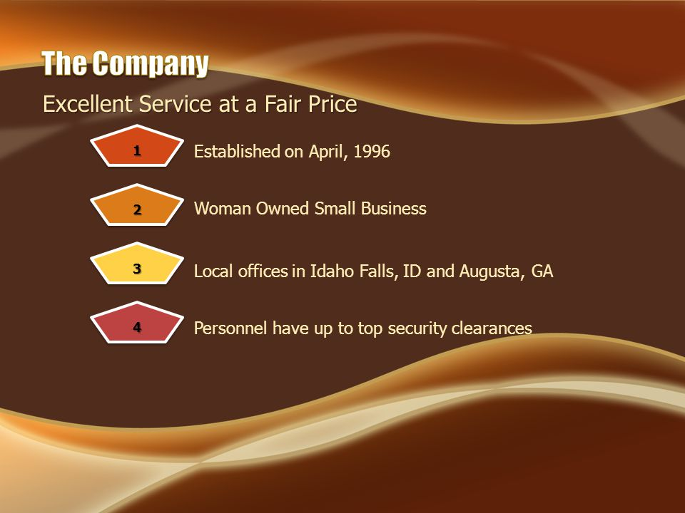 Local offices in Idaho Falls, ID and Augusta, GA Established on April, 1996 Woman Owned Small Business Personnel have up to top security clearances Excellent Service at a Fair Price 11 22 33 44