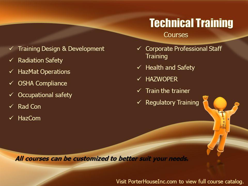 Training Design & Development Training Design & Development Radiation Safety Radiation Safety HazMat Operations HazMat Operations OSHA Compliance OSHA