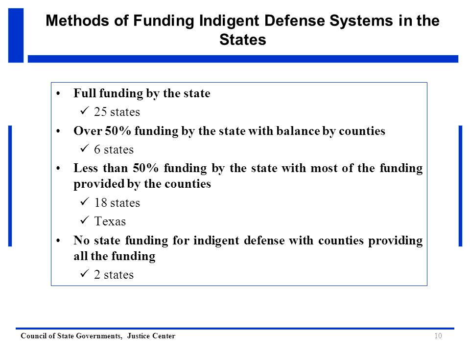 Council of State Governments, Justice Center Methods of Funding Indigent Defense Systems in the States Full funding by the state 25 states Over 50% funding by the state with balance by counties 6 states Less than 50% funding by the state with most of the funding provided by the counties 18 states Texas No state funding for indigent defense with counties providing all the funding 2 states 10