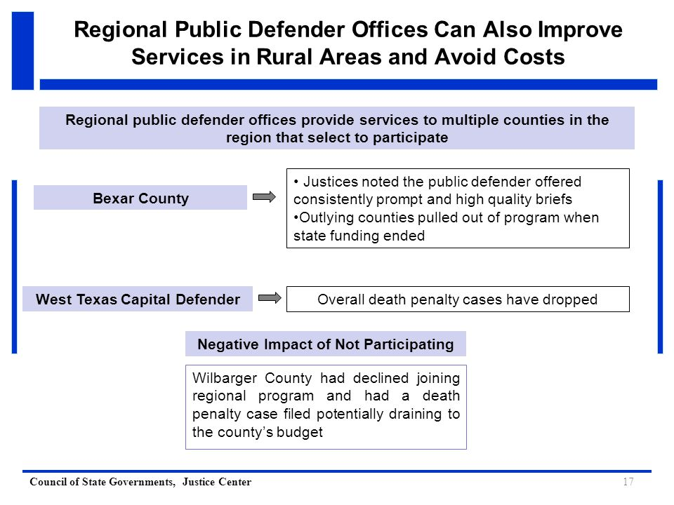 Council of State Governments, Justice Center 17 Regional Public Defender Offices Can Also Improve Services in Rural Areas and Avoid Costs Wilbarger County had declined joining regional program and had a death penalty case filed potentially draining to the countys budget Regional public defender offices provide services to multiple counties in the region that select to participate West Texas Capital Defender Bexar County Overall death penalty cases have dropped Justices noted the public defender offered consistently prompt and high quality briefs Outlying counties pulled out of program when state funding ended Negative Impact of Not Participating