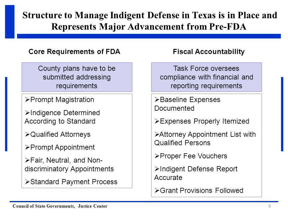 Council of State Governments, Justice Center Structure to Manage Indigent Defense in Texas is in Place and Represents Major Advancement from Pre-FDA Core Requirements of FDA Prompt Magistration Indigence Determined According to Standard Qualified Attorneys Prompt Appointment Fair, Neutral, and Non- discriminatory Appointments Standard Payment Process Fiscal Accountability Baseline Expenses Documented Expenses Properly Itemized Attorney Appointment List with Qualified Persons Proper Fee Vouchers Indigent Defense Report Accurate Grant Provisions Followed County plans have to be submitted addressing requirements 6 Task Force oversees compliance with financial and reporting requirements