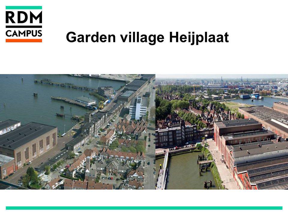 Garden village Heijplaat