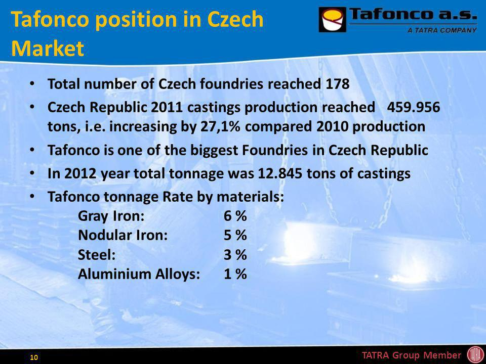 Tafonco position in Czech Market Total number of Czech foundries reached 178 Czech Republic 2011 castings production reached 459.956 tons, i.e.