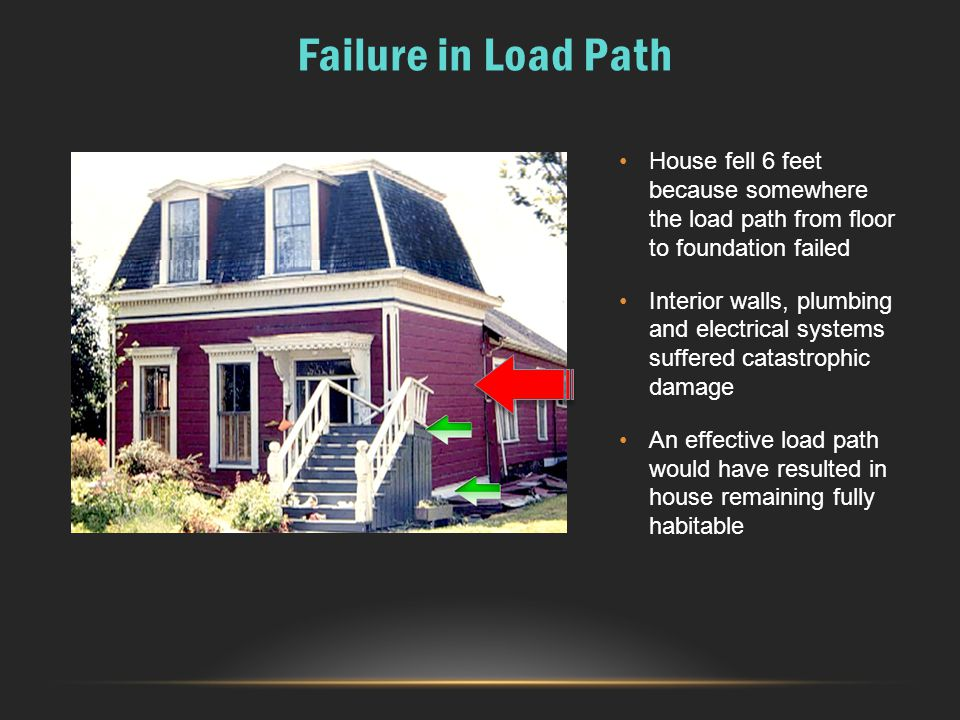 Ç Ç House fell 6 feet because somewhere the load path from floor to foundation failed Interior walls, plumbing and electrical systems suffered catastr