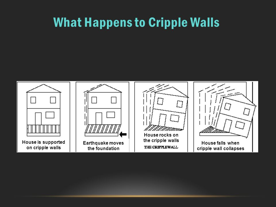 House is supported on cripple walls Earthquake moves the foundation House rocks on the cripple walls House falls when cripple wall collapses