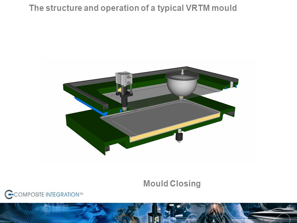 Mould Closing The structure and operation of a typical VRTM mould