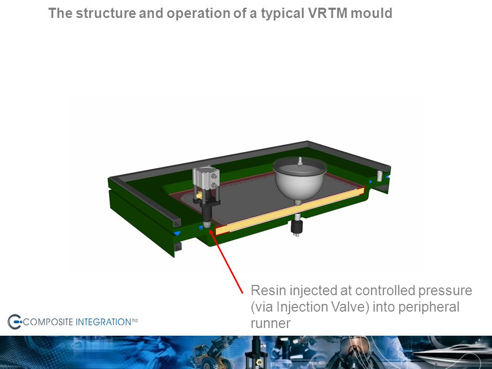 Resin injected at controlled pressure (via Injection Valve) into peripheral runner The structure and operation of a typical VRTM mould