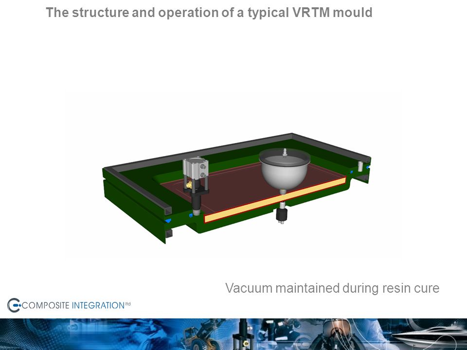 Vacuum maintained during resin cure The structure and operation of a typical VRTM mould