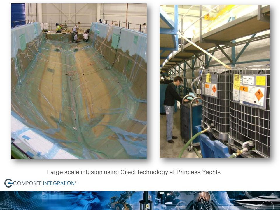 Large scale infusion using Ciject technology at Princess Yachts