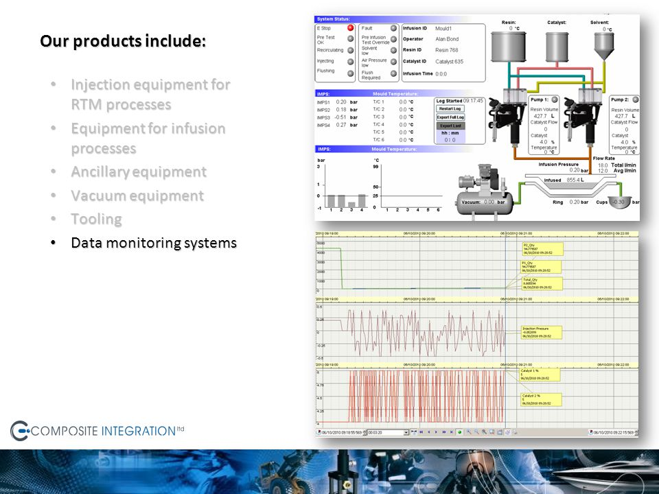 Overview of Ciject machine range: For details of the full range of Composite Integration Ltd range of products and services please visit our website www.composite-integration.co.uk www.composite-integration.co.uk Email: info@composite-integration.co.uk or call +44 (0)1752 849998