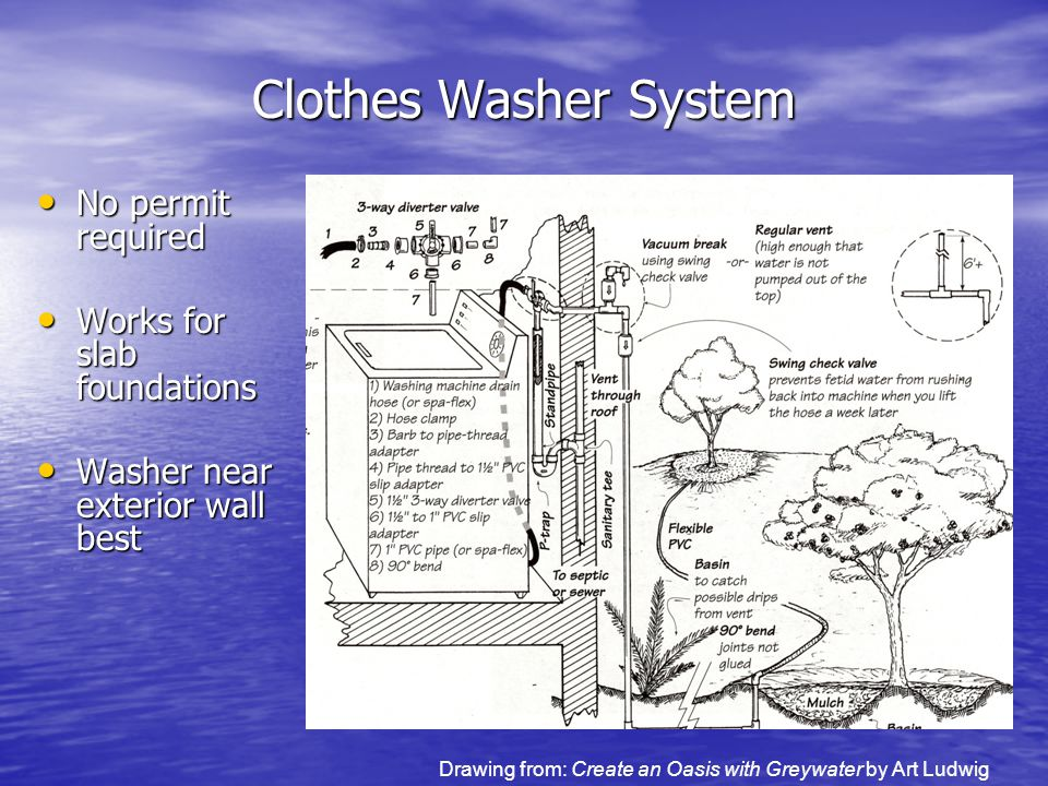 Clothes Washer System No permit required No permit required Works for slab foundations Works for slab foundations Washer near exterior wall best Washer near exterior wall best Drawing from: Create an Oasis with Greywater by Art Ludwig