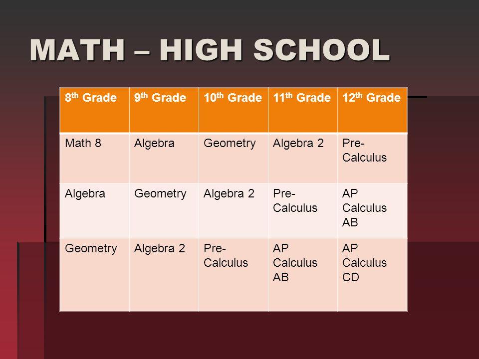 MATH – HIGH SCHOOL 8 th Grade9 th Grade10 th Grade11 th Grade12 th Grade Math 8AlgebraGeometryAlgebra 2Pre- Calculus AlgebraGeometryAlgebra 2Pre- Calc