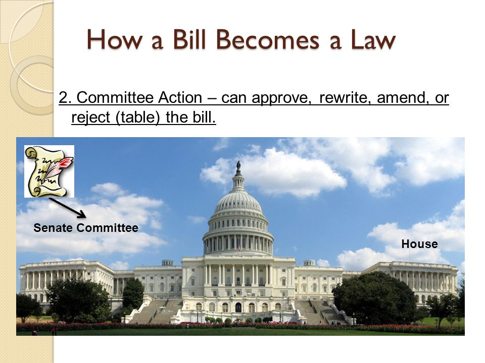 How a Bill Becomes a Law 2. Committee Action – can approve, rewrite, amend, or reject (table) the bill. Senate Committee House