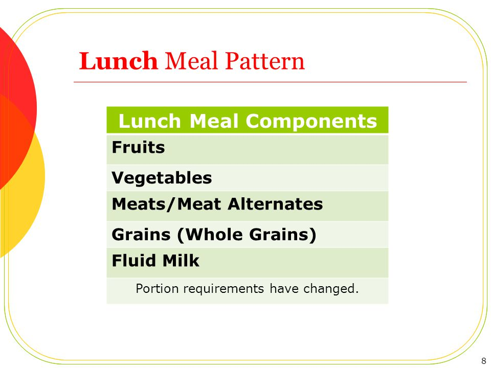 Lunch Meal Pattern Food Groups Current Portion Requirements (K-12) New Portion Requirements (K-12) Fruits and Vegetables ½ to ¾ cup of fruits and/or vegetables combined per day with minimum of 2 sources.