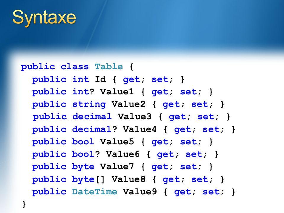 public class Table { public int Id { get; set; } public int.