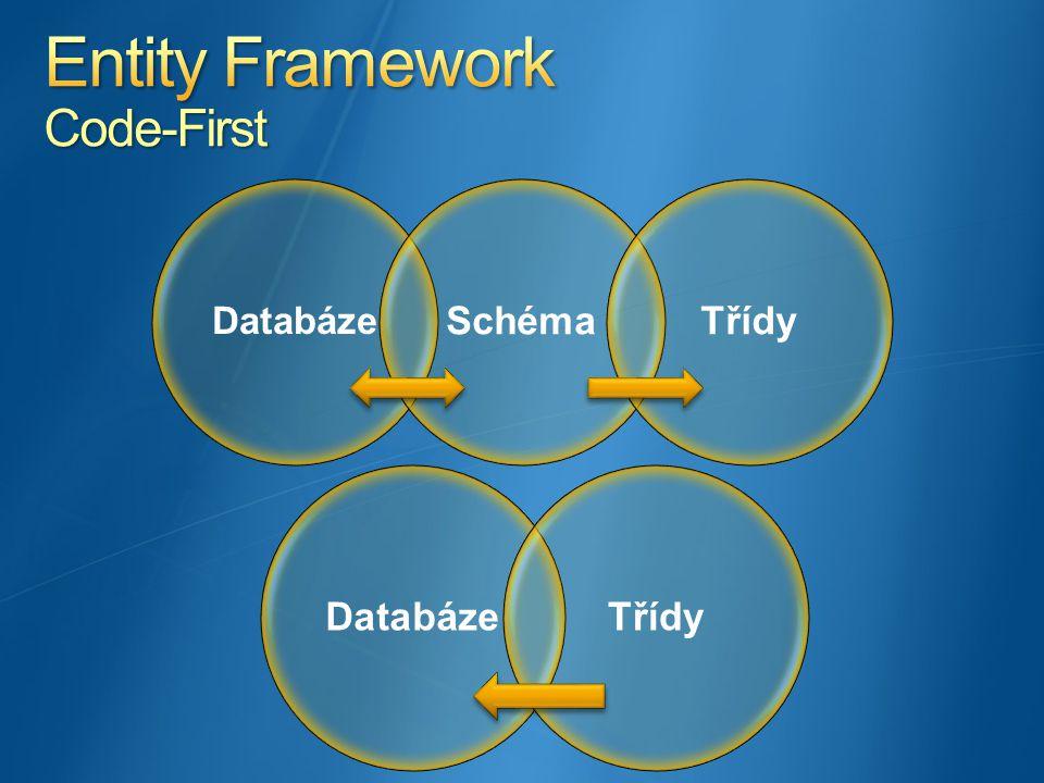 Databáze SchémaTřídy DatabázeTřídy