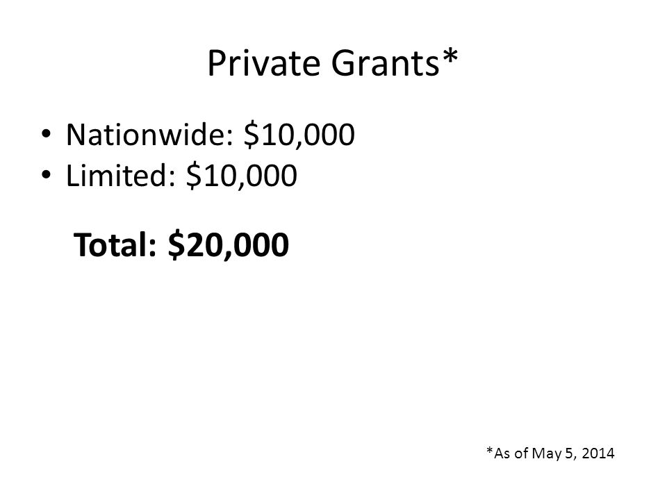 Private Grants* Nationwide: $10,000 Limited: $10,000 Total: $20,000 *As of May 5, 2014