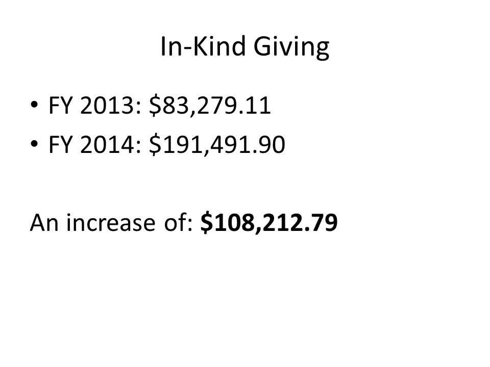 In-Kind Giving FY 2013: $83,279.11 FY 2014: $191,491.90 An increase of: $108,212.79