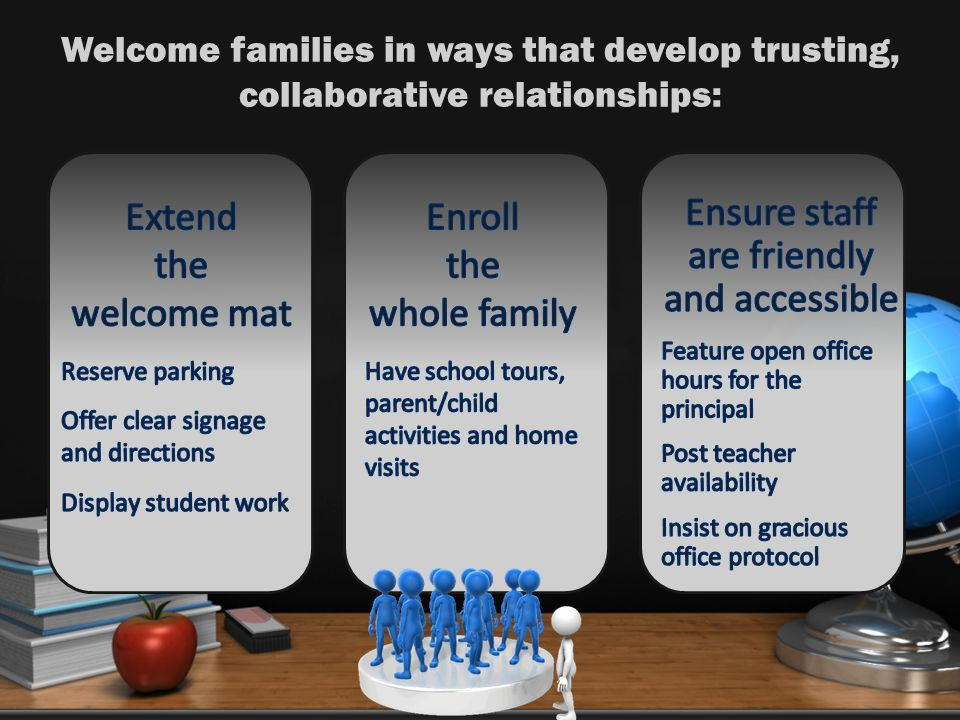 Welcome families in ways that develop trusting, collaborative relationships: