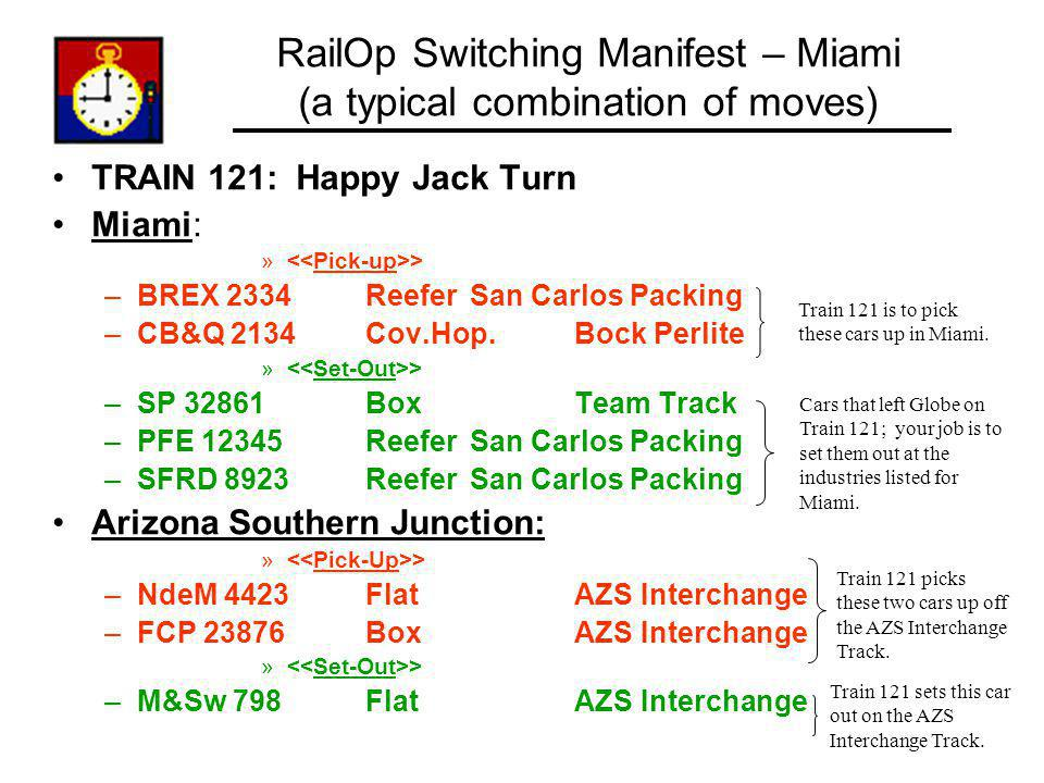 RailOp Switching Manifest – Miami (a typical combination of moves) TRAIN 121: Happy Jack Turn Miami: » > –BREX 2334ReeferSan Carlos Packing –CB&Q 2134