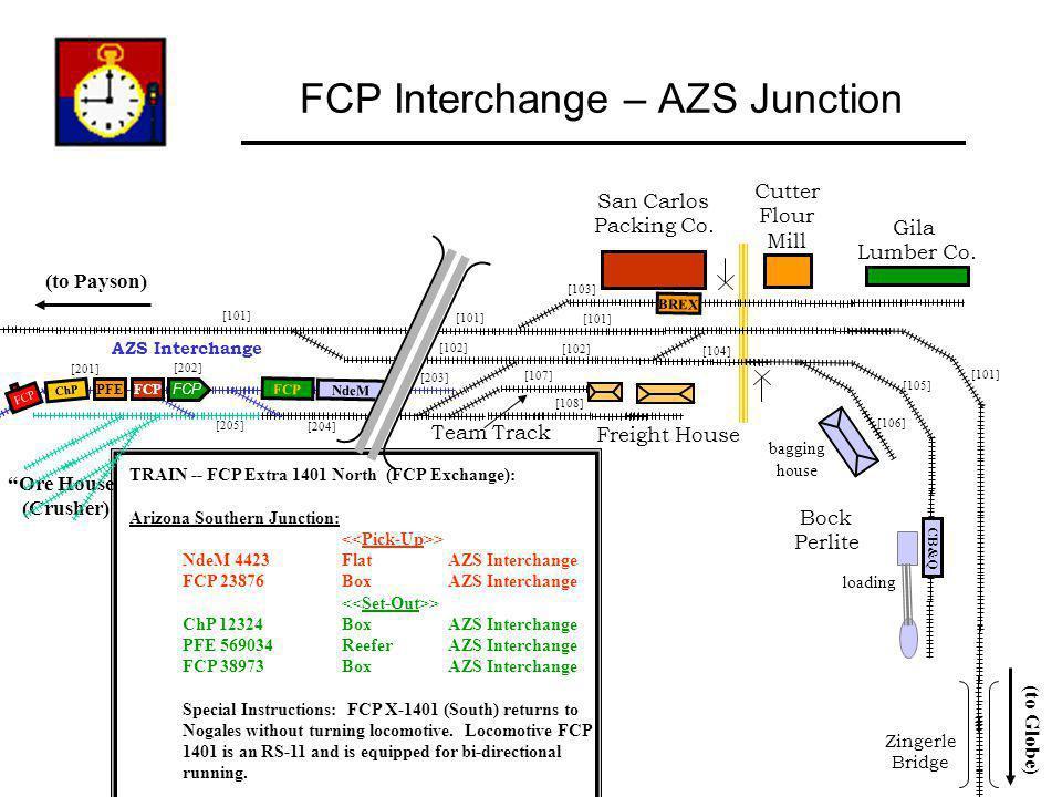 [205] [101] [106] [105] [108] [107] [201] AZS Interchange [202] [101] [103] [101] [203] [104] [102] [204] FCP Interchange – AZS Junction Zingerle Brid