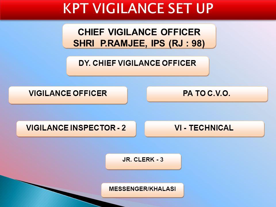 CHIEF VIGILANCE OFFICER SHRI P.RAMJEE, IPS (RJ : 98) CHIEF VIGILANCE OFFICER SHRI P.RAMJEE, IPS (RJ : 98) KPT VIGILANCE SET UP DY. CHIEF VIGILANCE OFF