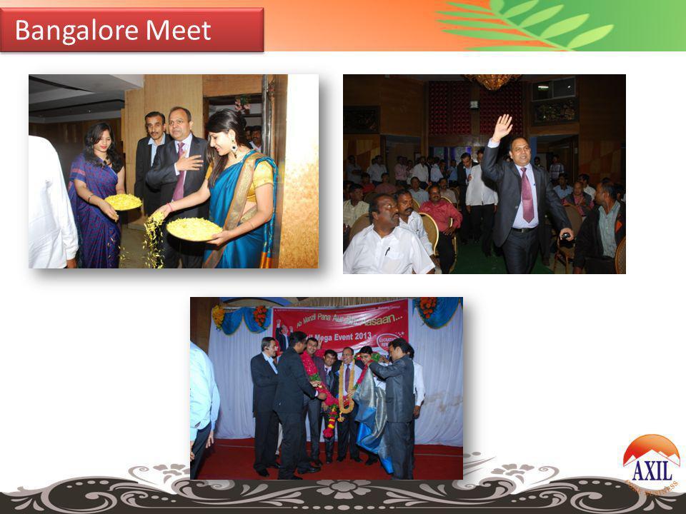 Bangalore Meet