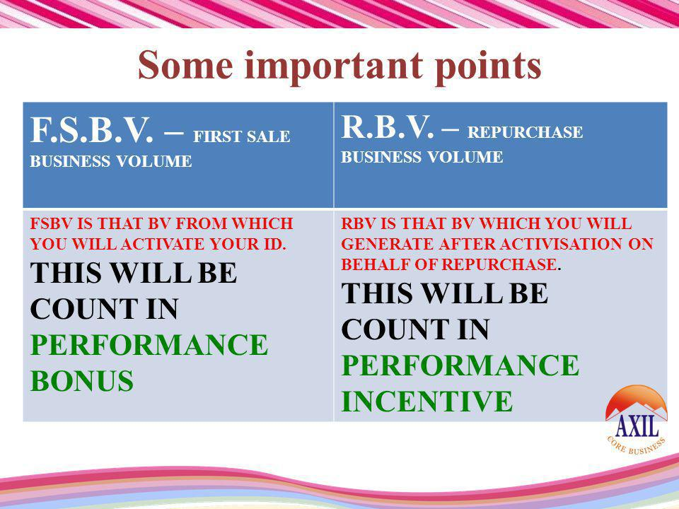 Some important points F.S.B.V. – FIRST SALE BUSINESS VOLUME R.B.V. – REPURCHASE BUSINESS VOLUME FSBV IS THAT BV FROM WHICH YOU WILL ACTIVATE YOUR ID.